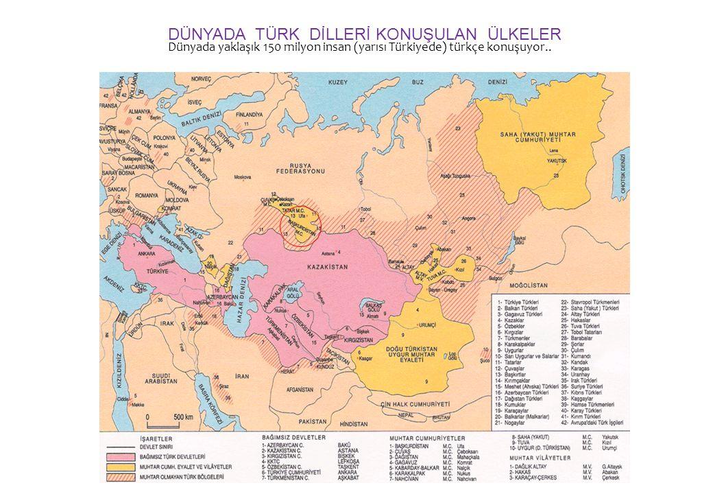 DÜNYADA TÜRK DİLLERİ KONUŞULAN ÜLKELER Dünyada yaklaşık 150 milyon insan (yarısı Türkiyede) türkçe konuşuyor..