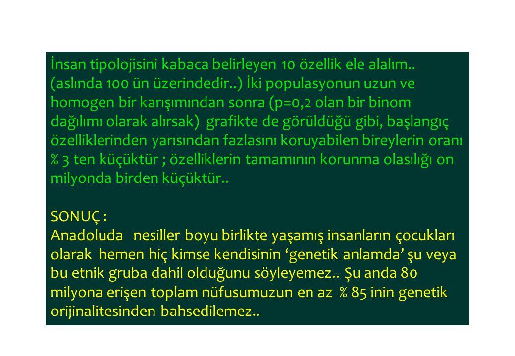 Bu ayrıştırma oyunları, Türkiye'deki alevi olmayan kürt yuttaşlarımızın bir kısmı üzerinde maalesef başarılı oldu.