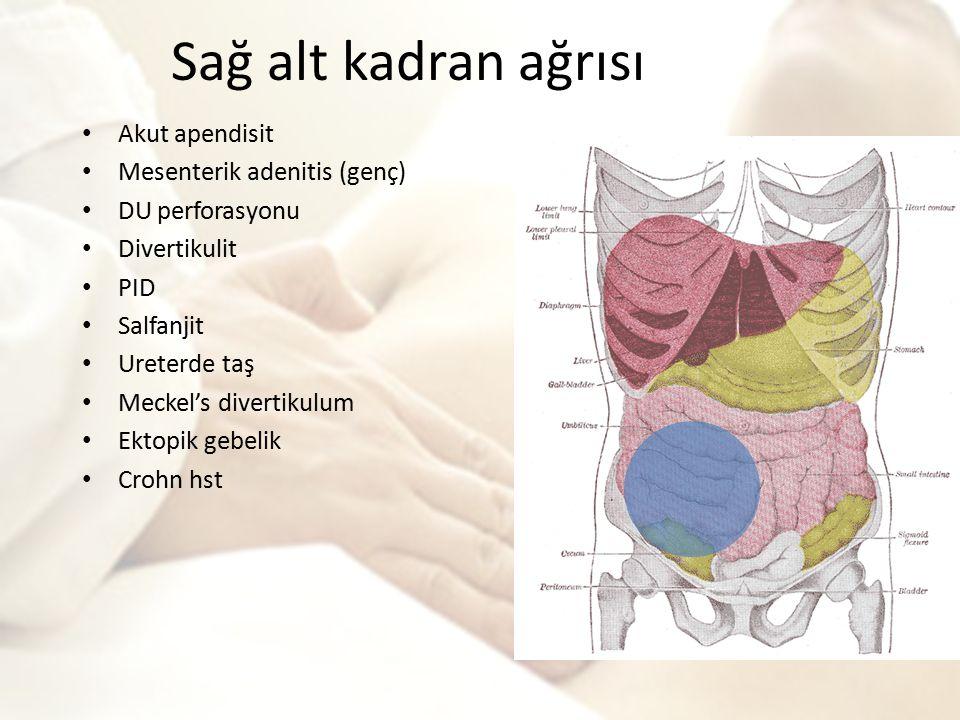 Sağ alt kadran ağrısı Akut apendisit Mesenterik adenitis (genç) DU perforasyonu Divertikulit PID Salfanjit Ureterde taş Meckel's divertikulum Ektopik gebelik Crohn hst