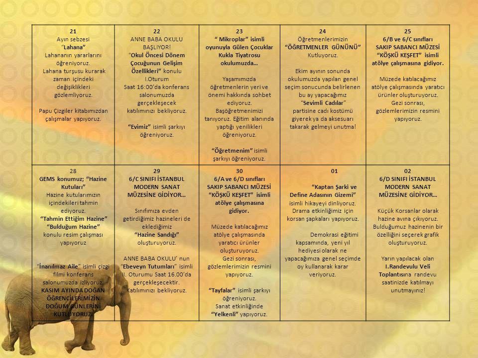 21 Ayın sebzesi Lahana Lahananın yararlarını öğreniyoruz.
