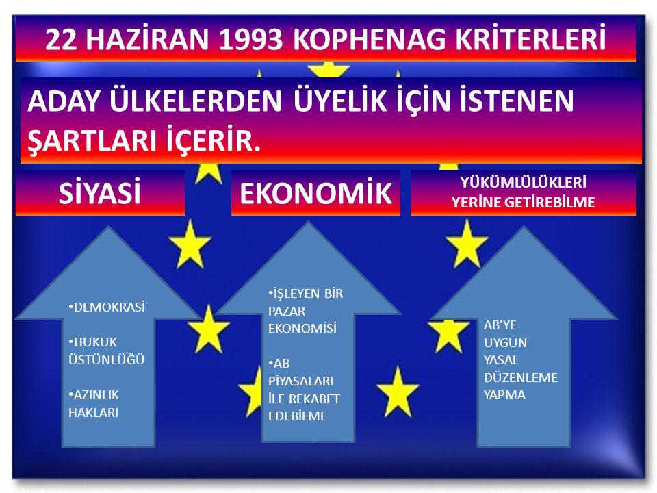 22 HAZİRAN 1993 KOPHENAG KRİTERLERİ ADAY ÜLKELERDEN ÜYELİK İÇİN İSTENEN ŞARTLARI İÇERİR. SİYASİEKONOMİK YÜKÜMLÜLÜKLERİ YERİNE GETİREBİLME DEMOKRASİ HU