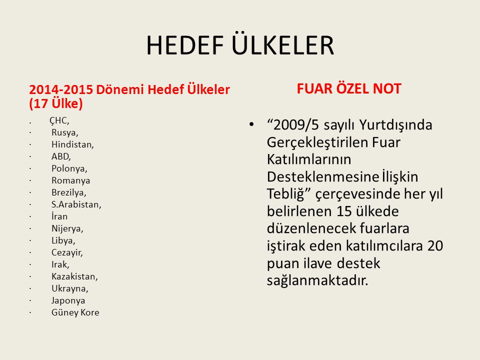 HEDEF ÜLKELER 2014-2015 Dönemi Hedef Ülkeler (17 Ülke).