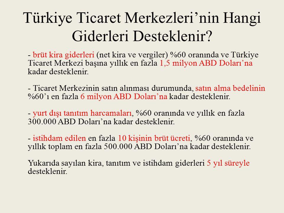 Türkiye Ticaret Merkezleri'nin Hangi Giderleri Desteklenir.