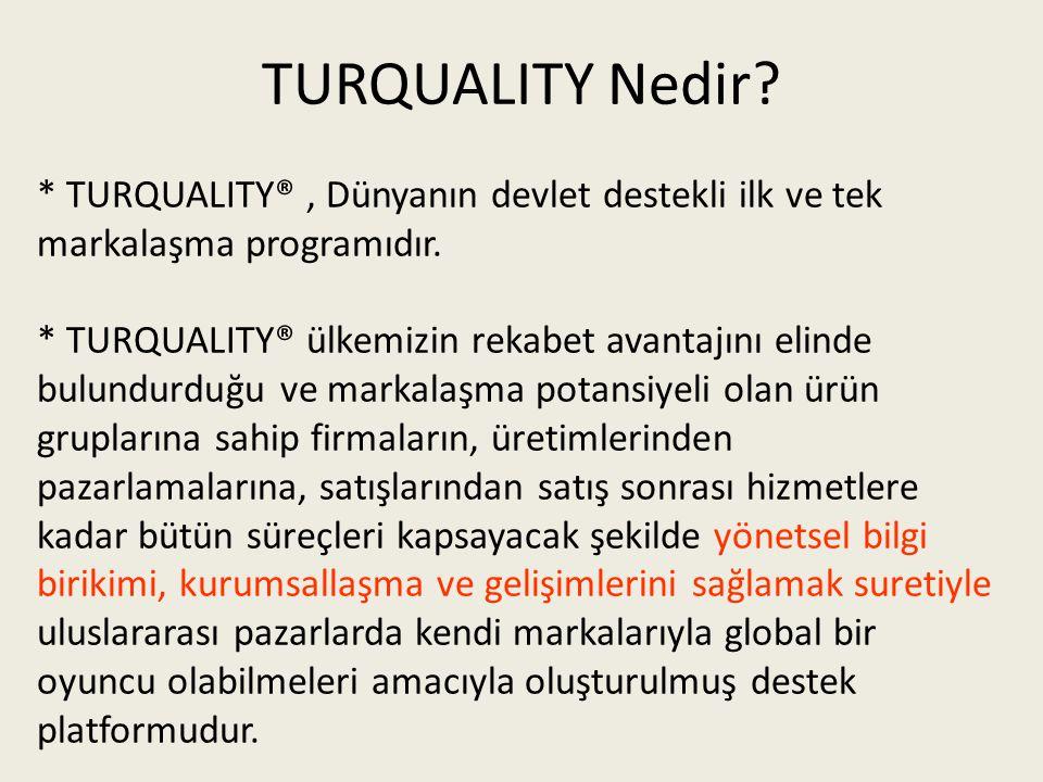 TURQUALITY Nedir. * TURQUALITY®, Dünyanın devlet destekli ilk ve tek markalaşma programıdır.