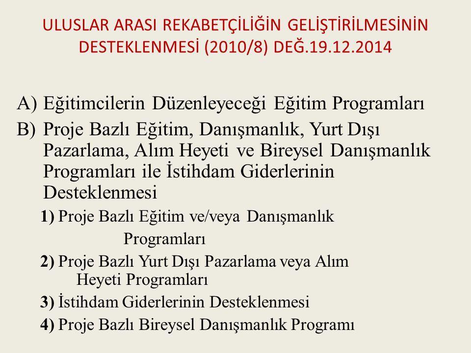 ULUSLAR ARASI REKABETÇİLİĞİN GELİŞTİRİLMESİNİN DESTEKLENMESİ (2010/8) DEĞ.19.12.2014 A)Eğitimcilerin Düzenleyeceği Eğitim Programları B)Proje Bazlı Eğitim, Danışmanlık, Yurt Dışı Pazarlama, Alım Heyeti ve Bireysel Danışmanlık Programları ile İstihdam Giderlerinin Desteklenmesi 1) Proje Bazlı Eğitim ve/veya Danışmanlık Programları 2) Proje Bazlı Yurt Dışı Pazarlama veya Alım Heyeti Programları 3) İstihdam Giderlerinin Desteklenmesi 4) Proje Bazlı Bireysel Danışmanlık Programı