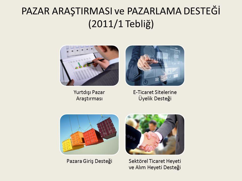 PAZAR ARAŞTIRMASI ve PAZARLAMA DESTEĞİ (2011/1 Tebliğ) Yurtdışı Pazar Araştırması E-Ticaret Sitelerine Üyelik Desteği Pazara Giriş DesteğiSektörel Ticaret Heyeti ve Alım Heyeti Desteği