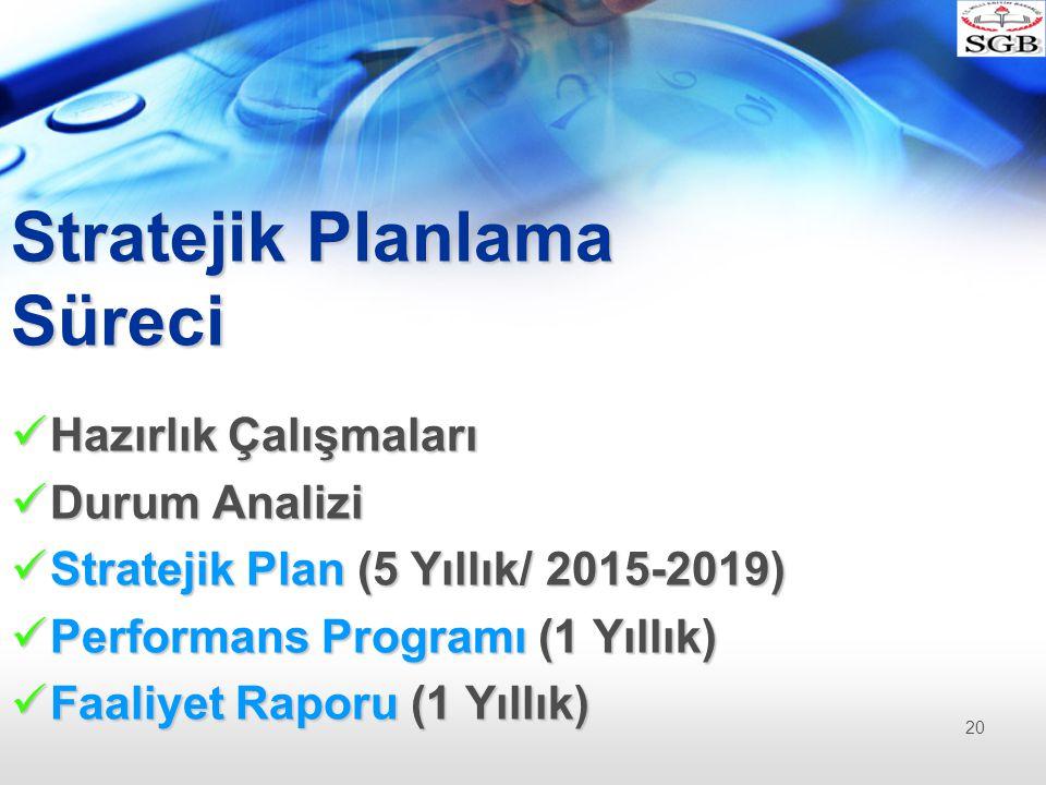 Stratejik Planlama Süreci Hazırlık Çalışmaları Hazırlık Çalışmaları Durum Analizi Durum Analizi Stratejik Plan (5 Yıllık/ 2015-2019) Stratejik Plan (5