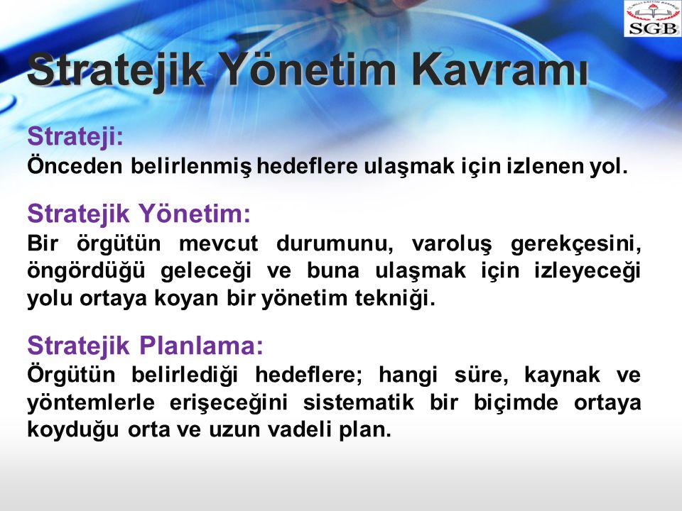 Stratejik Yönetim; Planlama (SP), Uygulama (Perfor.