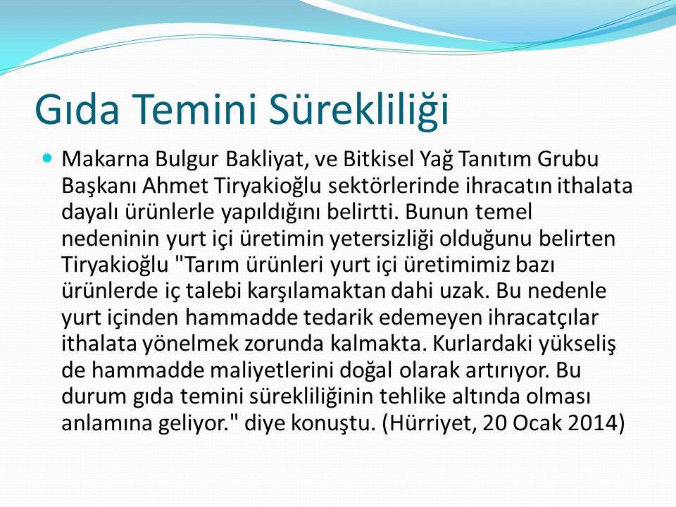 Gıda Temini Sürekliliği Makarna Bulgur Bakliyat, ve Bitkisel Yağ Tanıtım Grubu Başkanı Ahmet Tiryakioğlu sektörlerinde ihracatın ithalata dayalı ürünl