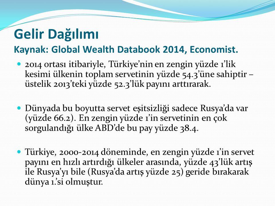 Gelir Dağılımı Kaynak: Global Wealth Databook 2014, Economist. 2014 ortası itibariyle, Türkiye'nin en zengin yüzde 1'lik kesimi ülkenin toplam serveti
