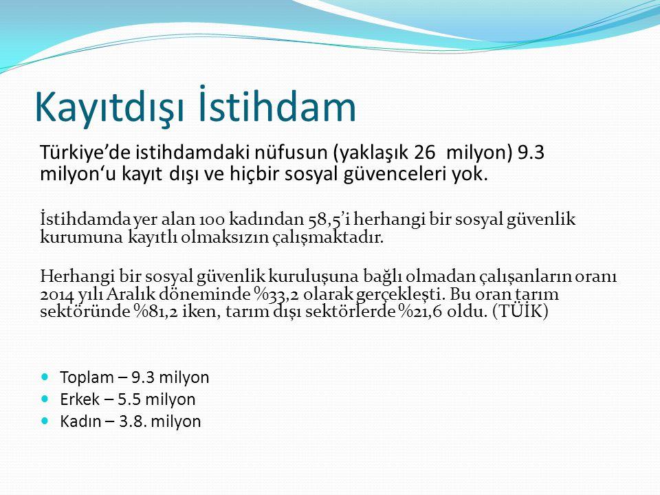 Kayıtdışı İstihdam Türkiye'de istihdamdaki nüfusun (yaklaşık 26 milyon) 9.3 milyon'u kayıt dışı ve hiçbir sosyal güvenceleri yok. İstihdamda yer alan