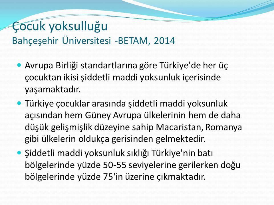 Çocuk yoksulluğu Bahçeşehir Üniversitesi -BETAM, 2014 Avrupa Birliği standartlarına göre Türkiye'de her üç çocuktan ikisi şiddetli maddi yoksunluk içe