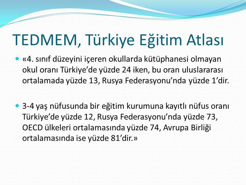 TEDMEM, Türkiye Eğitim Atlası «4. sınıf düzeyini içeren okullarda kütüphanesi olmayan okul oranı Türkiye'de yüzde 24 iken, bu oran uluslararası ortala