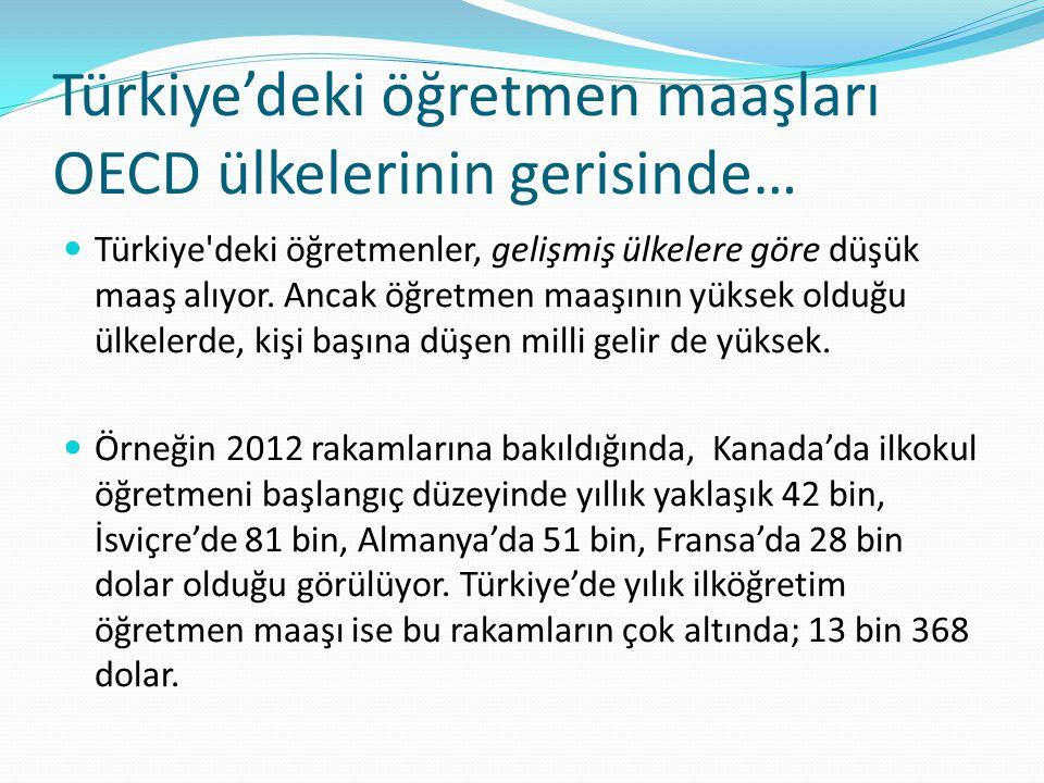Türkiye'deki öğretmen maaşları OECD ülkelerinin gerisinde… Türkiye'deki öğretmenler, gelişmiş ülkelere göre düşük maaş alıyor. Ancak öğretmen maaşının