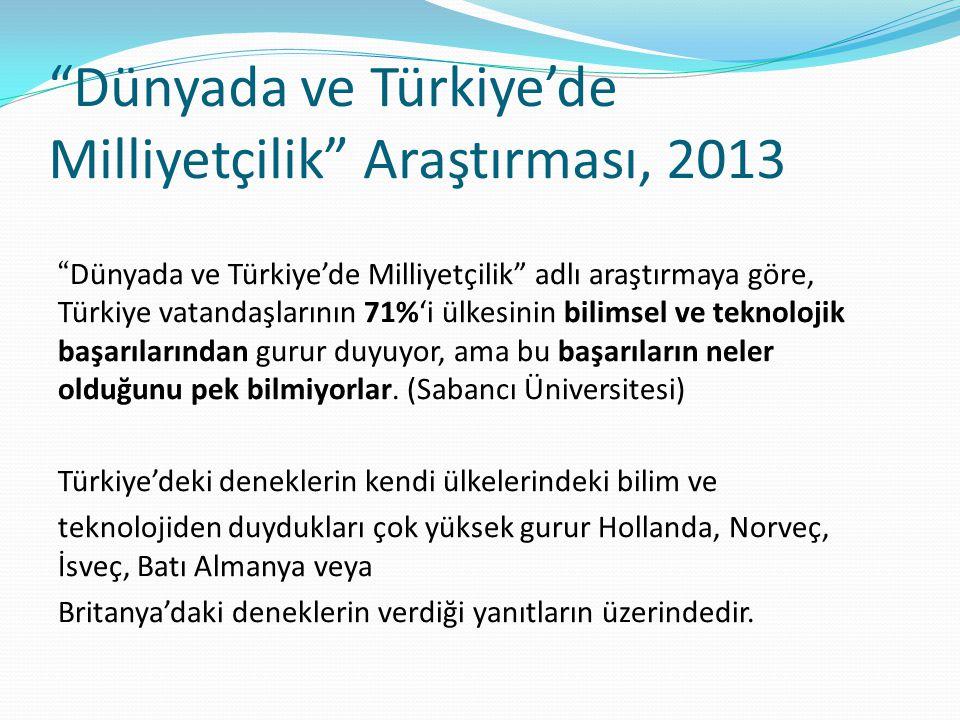 """""""Dünyada ve Türkiye'de Milliyetçilik"""" Araştırması, 2013 """"Dünyada ve Türkiye'de Milliyetçilik"""" adlı araştırmaya göre, Türkiye vatandaşlarının 71%'i ülk"""