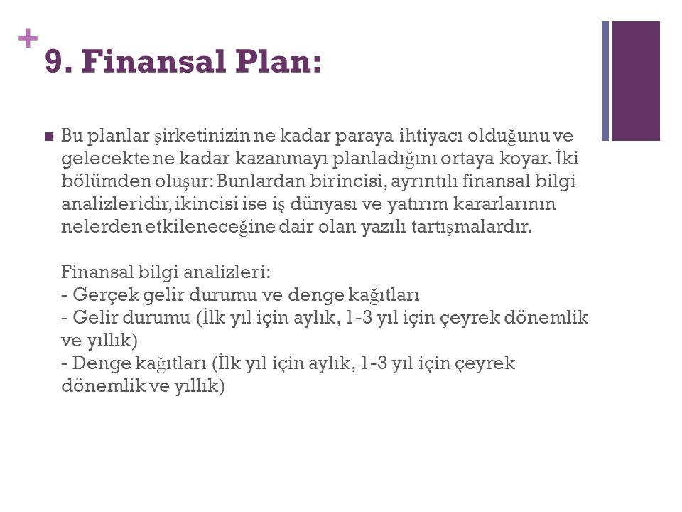 + 9. Finansal Plan: Bu planlar ş irketinizin ne kadar paraya ihtiyacı oldu ğ unu ve gelecekte ne kadar kazanmayı planladı ğ ını ortaya koyar. İ ki böl