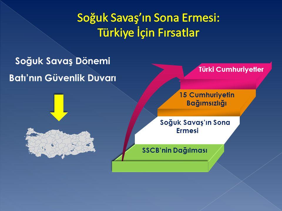 Türki Cumhuriyetler 15 Cumhuriyetin Bağımsızlığı SSCB'nin Dağılması Soğuk Savaş'ın Sona Ermesi Soğuk Savaş Dönemi Batı'nın Güvenlik Duvarı
