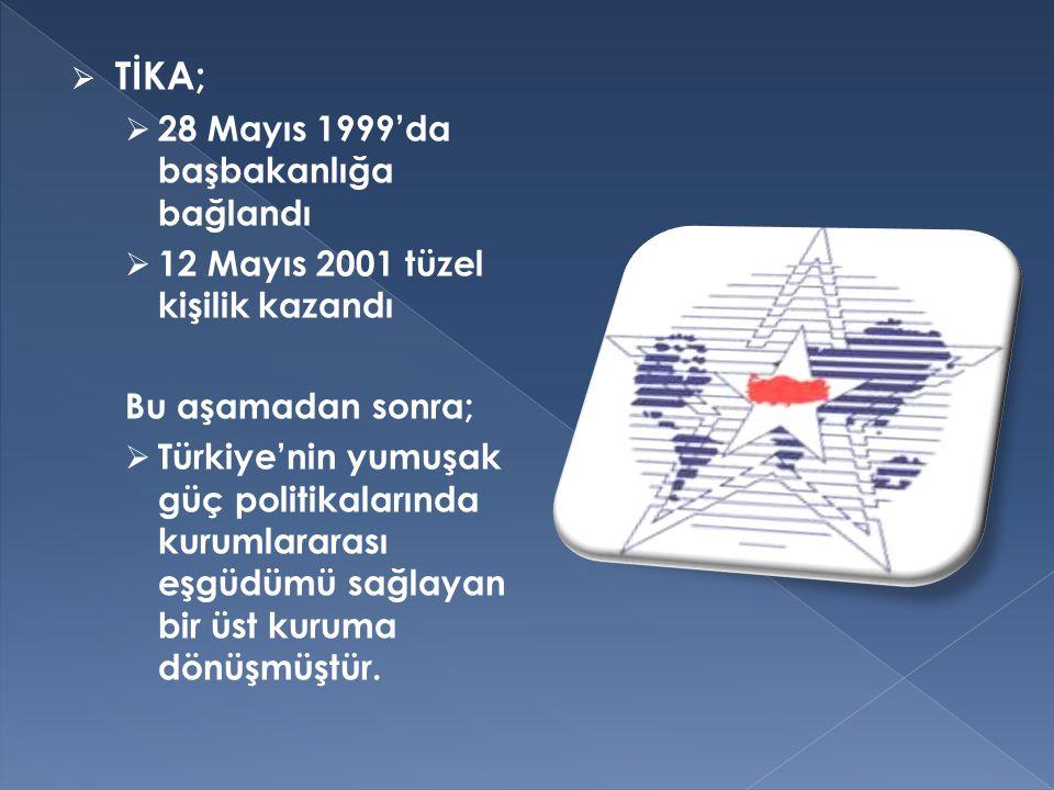  TİKA;  28 Mayıs 1999'da başbakanlığa bağlandı  12 Mayıs 2001 tüzel kişilik kazandı Bu aşamadan sonra;  Türkiye'nin yumuşak güç politikalarında ku