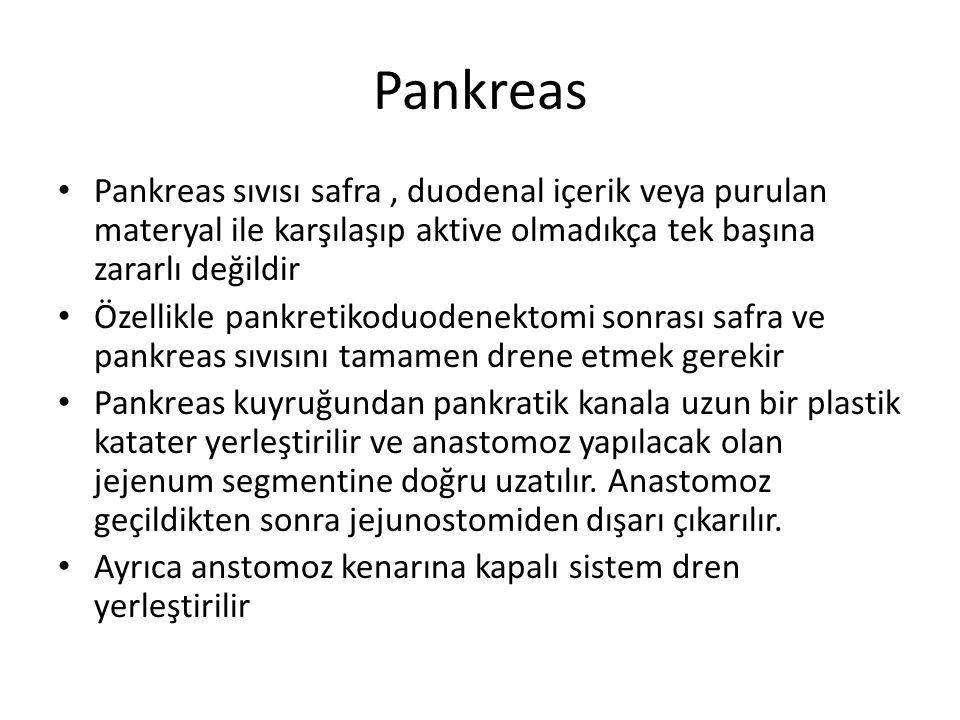 Pankreas Pankreas sıvısı safra, duodenal içerik veya purulan materyal ile karşılaşıp aktive olmadıkça tek başına zararlı değildir Özellikle pankretiko