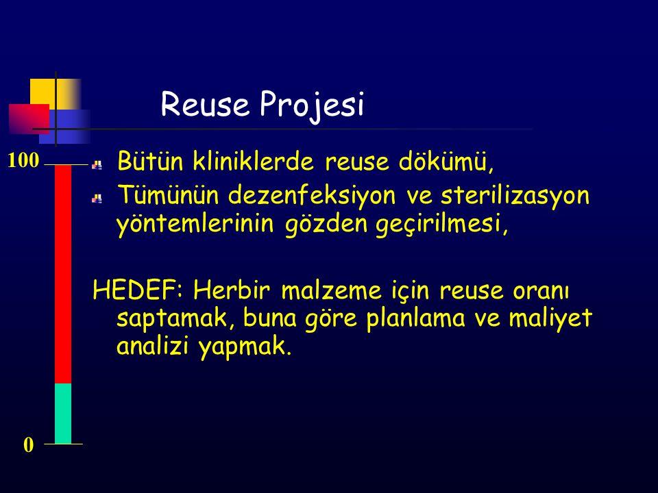 Reuse Projesi Bütün kliniklerde reuse dökümü, Tümünün dezenfeksiyon ve sterilizasyon yöntemlerinin gözden geçirilmesi, HEDEF: Herbir malzeme için reus