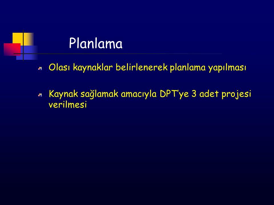 Planlama Olası kaynaklar belirlenerek planlama yapılması Kaynak sağlamak amacıyla DPT'ye 3 adet projesi verilmesi