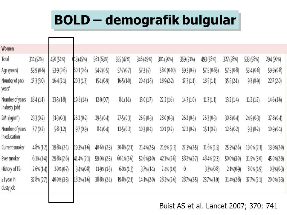 Erkekler (%)Kadınlar (%) FEV1/FVC < 0.7029.39.9 FEV1/FVC < 0.70 + FEV1 < 0.80 12.74.2 Doktor tanısı almış KOAH / kr.