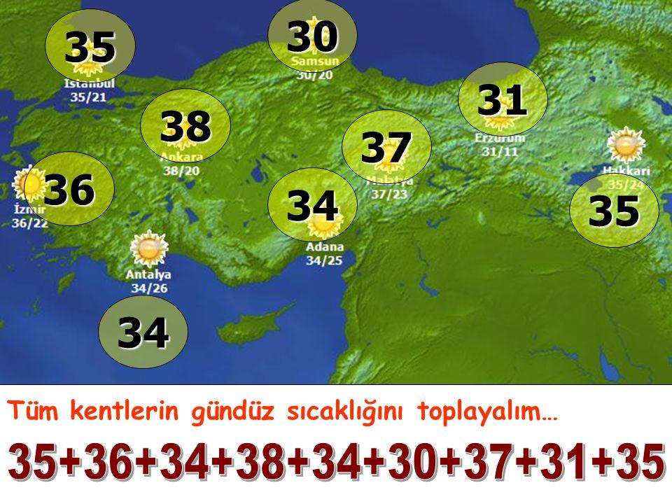 Tüm kentlerin gündüz sıcaklığını toplayalım… 35 36 34 38 30 34 37 31 35