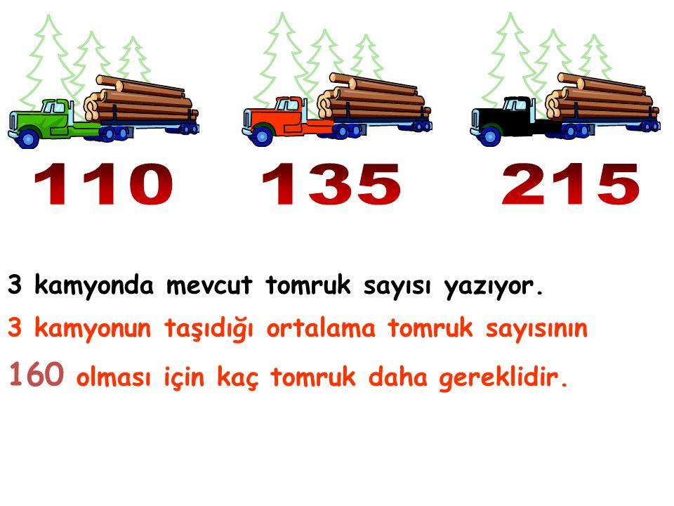 3 kamyonda mevcut tomruk sayısı yazıyor.