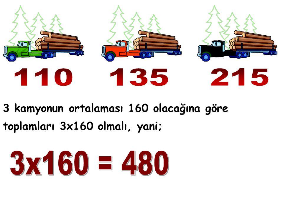 3 kamyonun ortalaması 160 olacağına göre toplamları 3x160 olmalı, yani;