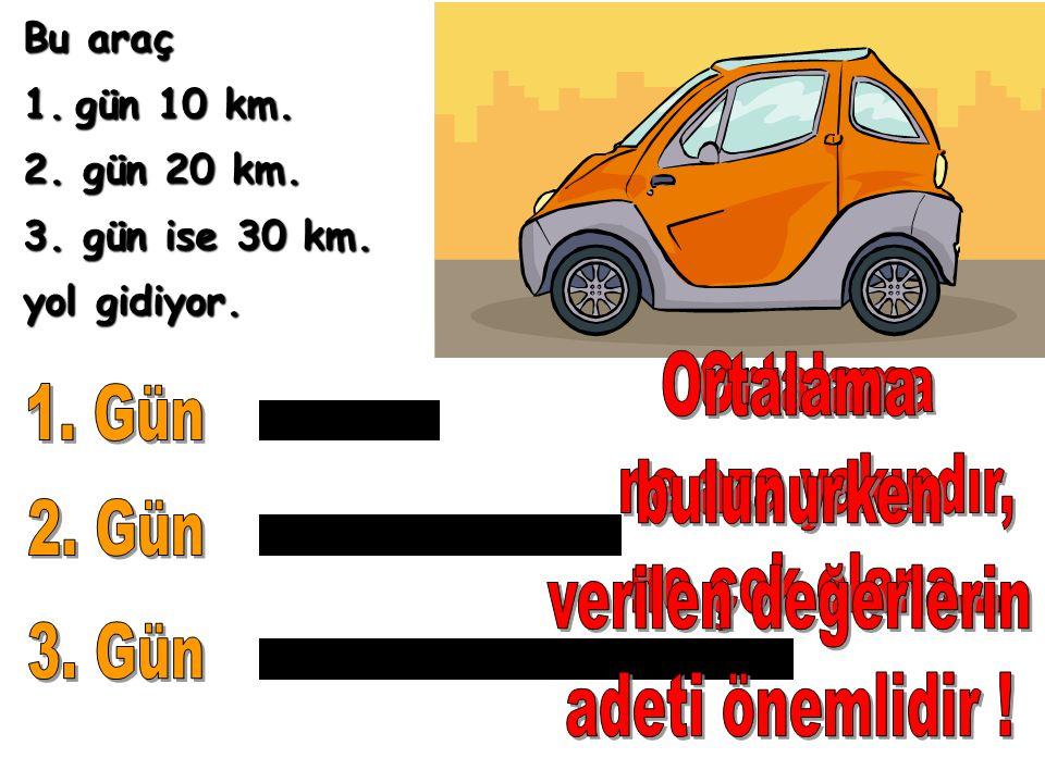 Bu araç 1.g ün 10 km. 2. gün 20 km. 3. gün ise 30 km. yol gidiyor.