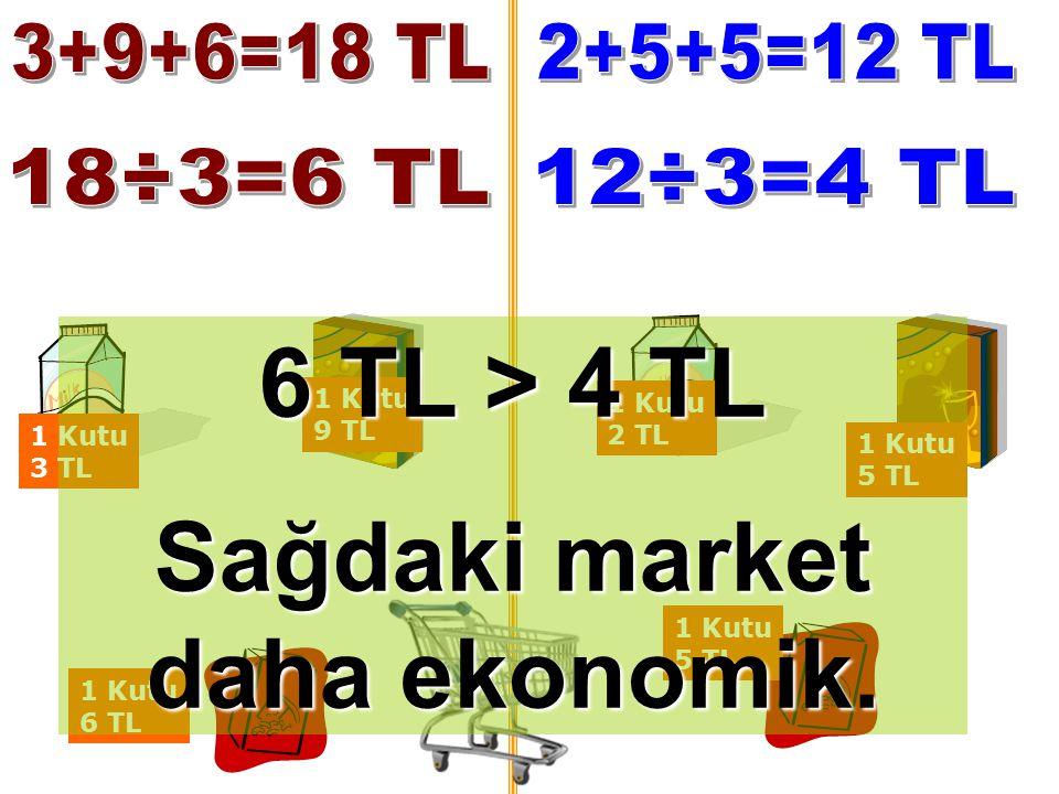 1 Kutu 6 TL 1 Kutu 3 TL 1 Kutu 9 TL 1 Kutu 2 TL 1 Kutu 5 TL 1 Kutu 5 TL 6 TL > 4 TL Sağdaki market daha ekonomik.