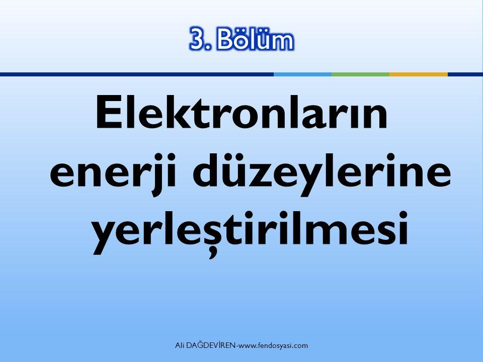 Ali DA Ğ DEV İ REN-www.fendosyasi.com Elektronların enerji düzeylerine yerleştirilmesi