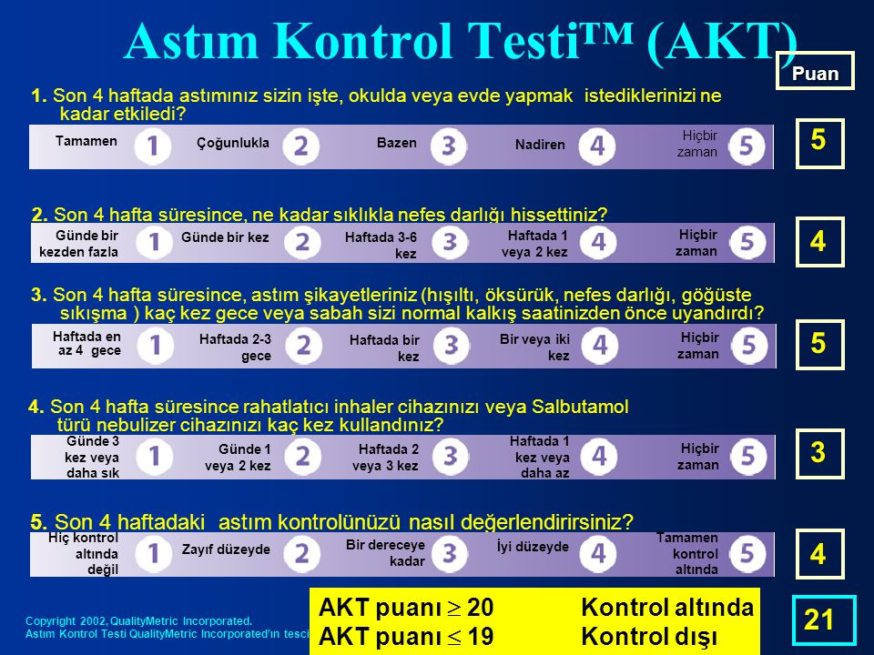 Astım Kontrol Testi™ (AKT) Hasta Toplam Puanı Copyright 2002, QualityMetric Incorporated. Astım Kontrol Testi QualityMetric Incorporated'ın tescilli m