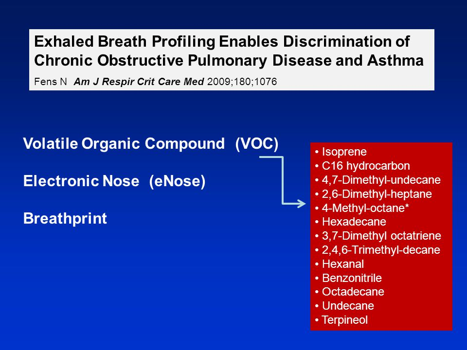 Exhaled Breath Profiling Enables Discrimination of Chronic Obstructive Pulmonary Disease and Asthma Fens N Am J Respir Crit Care Med 2009;180;1076 Vol