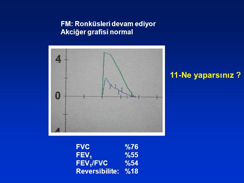 FVC%76 FEV 1 %55 FEV 1 /FVC %54 Reversibilite: %18 FM: Ronküsleri devam ediyor Akciğer grafisi normal 11-Ne yaparsınız ?