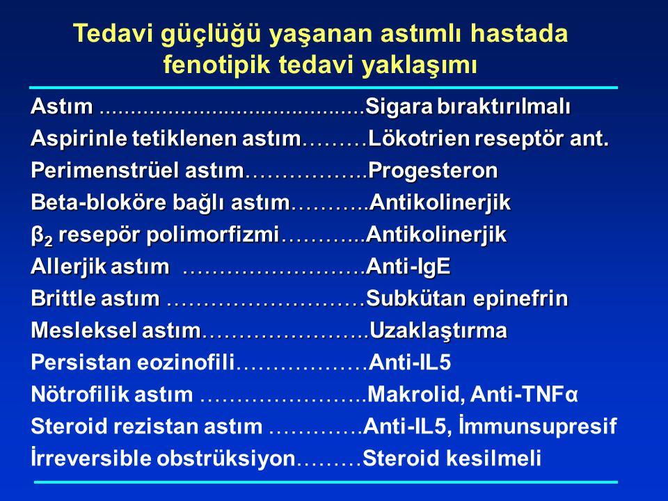 Astım...........................................Sigara bıraktırılmalı Aspirinle tetiklenen astım………Lökotrien reseptör ant. Perimenstrüel astım……………..P