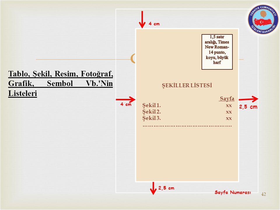  2,5 cm ŞEKİLLER LİSTESİ Sayfa Şekil 1. xx Şekil 2. xx Şekil 3. xx …………………………………………. 4 cm 2,5 cm Sayfa Numarası Tablo, Şekil, Resim, Fotoğraf, Grafik