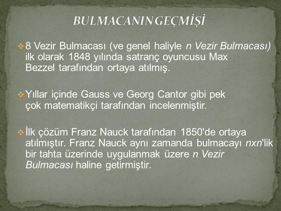  8 Vezir Bulmacası (ve genel haliyle n Vezir Bulmacası) ilk olarak 1848 yılında satranç oyuncusu Max Bezzel tarafından ortaya atılmış.  Yıllar içind