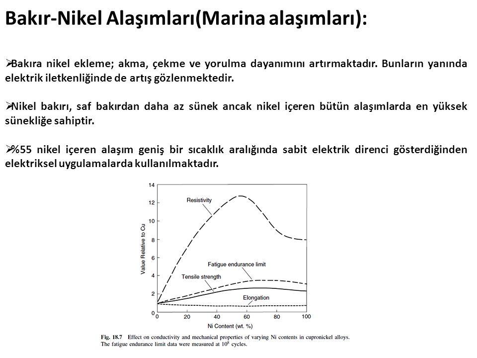 Bakır-Nikel Alaşımları(Marina alaşımları):  Bakıra nikel ekleme; akma, çekme ve yorulma dayanımını artırmaktadır.