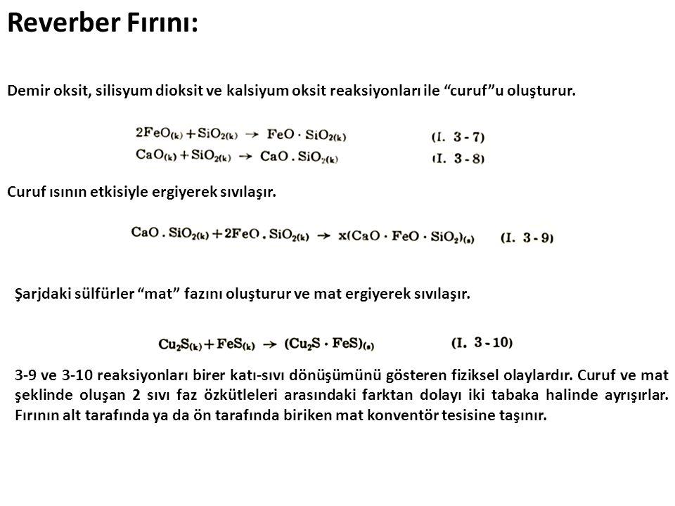 Reverber Fırını: Demir oksit, silisyum dioksit ve kalsiyum oksit reaksiyonları ile curuf u oluşturur.