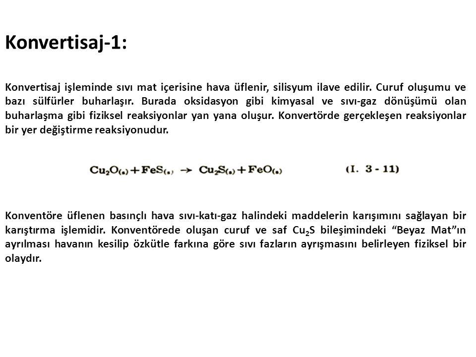 Konvertisaj-1: Konvertisaj işleminde sıvı mat içerisine hava üflenir, silisyum ilave edilir.
