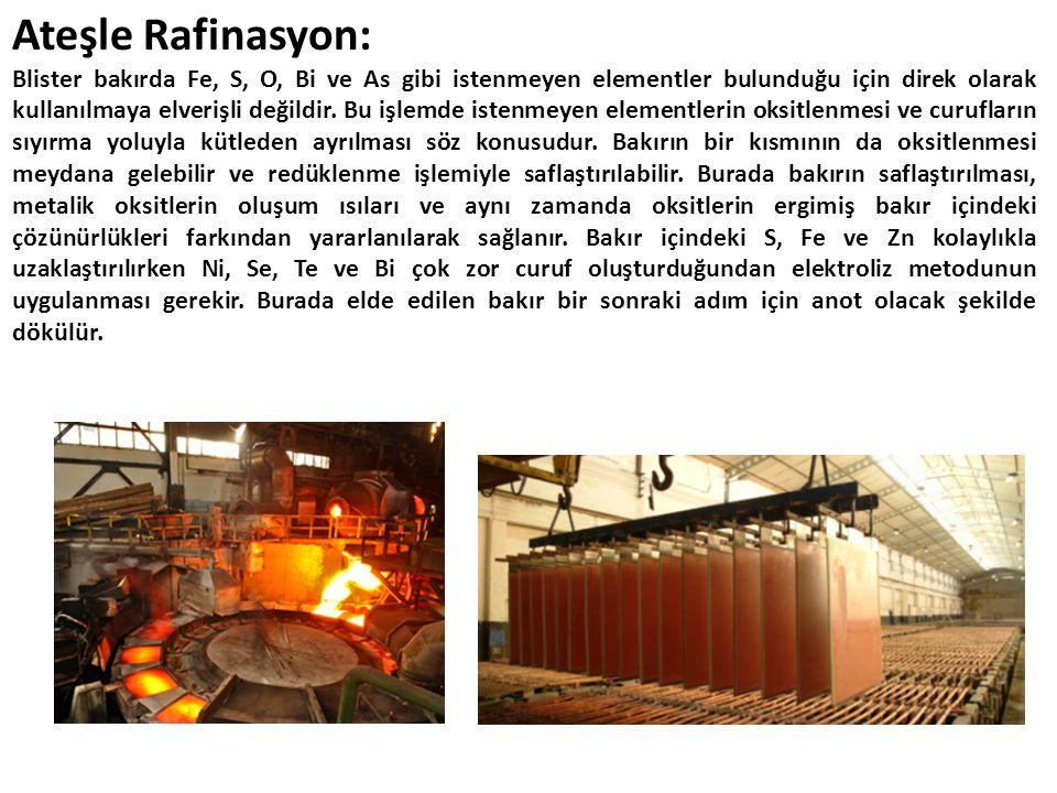 Ateşle Rafinasyon: Blister bakırda Fe, S, O, Bi ve As gibi istenmeyen elementler bulunduğu için direk olarak kullanılmaya elverişli değildir.