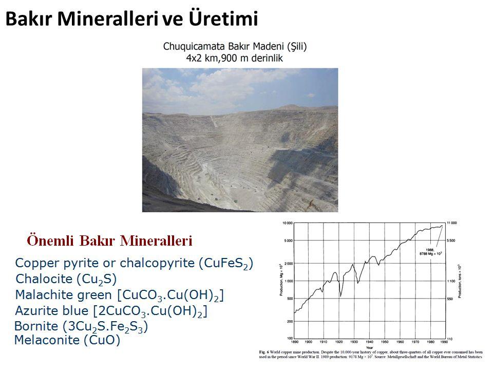 Bakır Mineralleri ve Üretimi