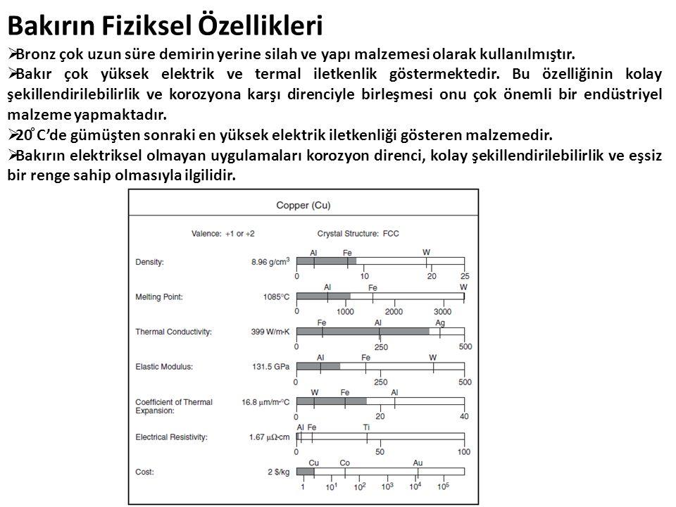 Bakır-Nikel Alaşımları(Marina alaşımları):  Bakır-nikel bütün kompozisyonlarda tek fazlı katı ergiyik şeklinde oluşmaktadır.