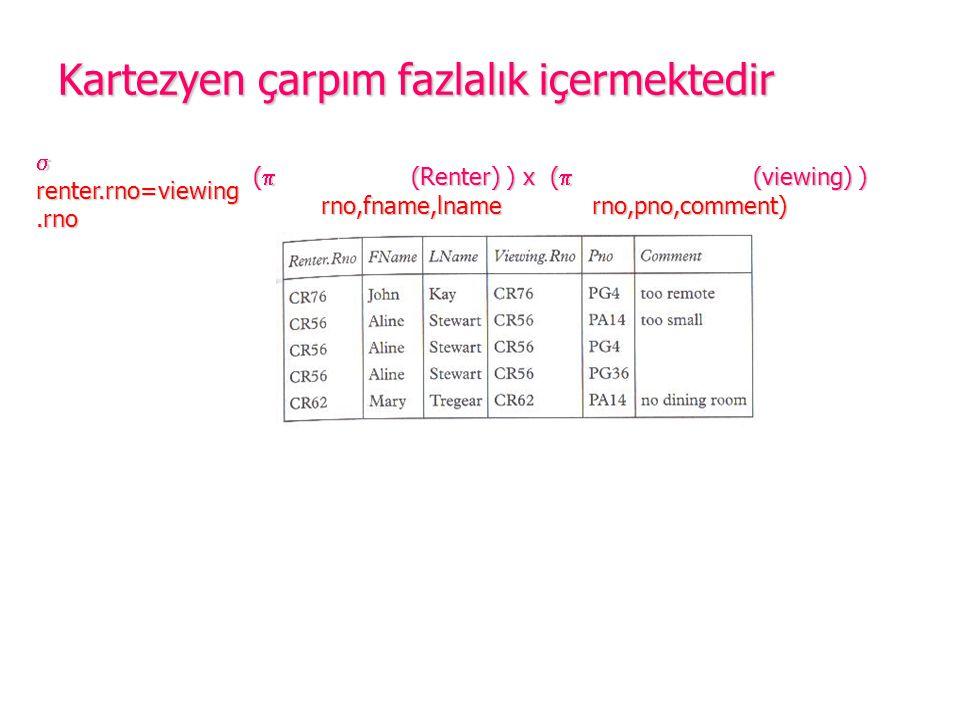 Kartezyen çarpım fazlalık içermektedir (  (Renter) ) x (  (viewing) ) rno,fname,lname rno,pno,comment) (  (Renter) ) x (  (viewing) ) rno,fname,ln