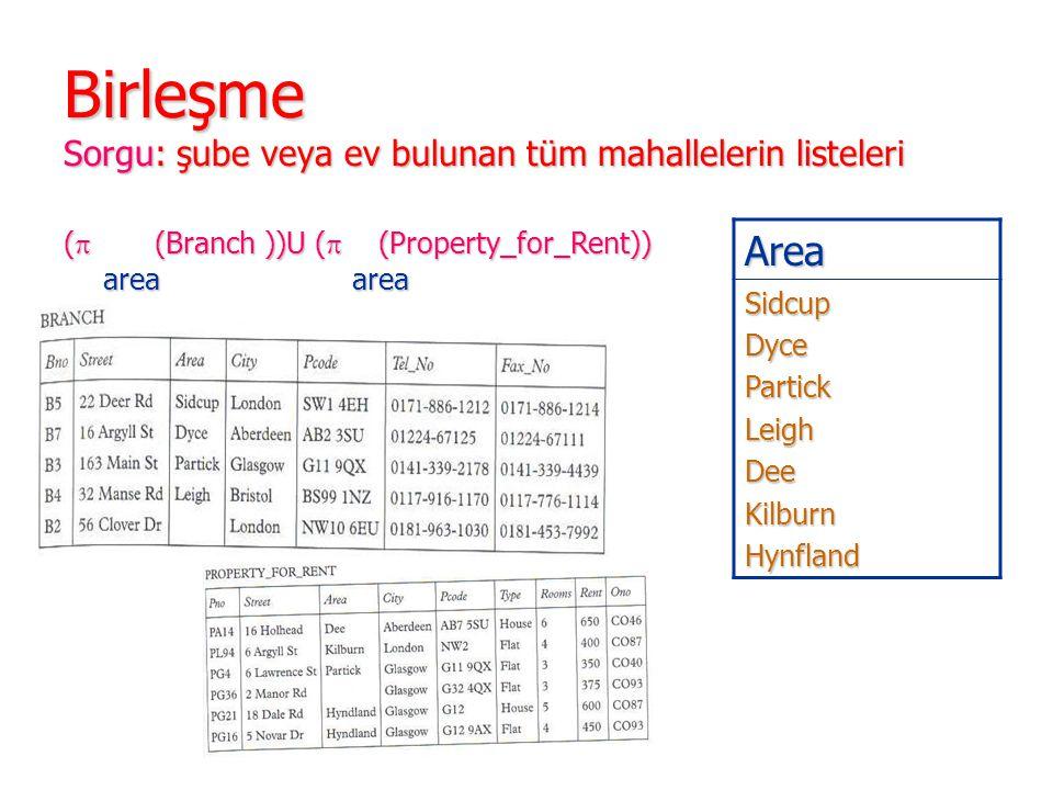 Birleşme Sorgu: şube veya ev bulunan tüm mahallelerin listeleri (  (Branch ))U (  (Property_for_Rent)) area area Area SidcupDycePartickLeighDeeKilbu