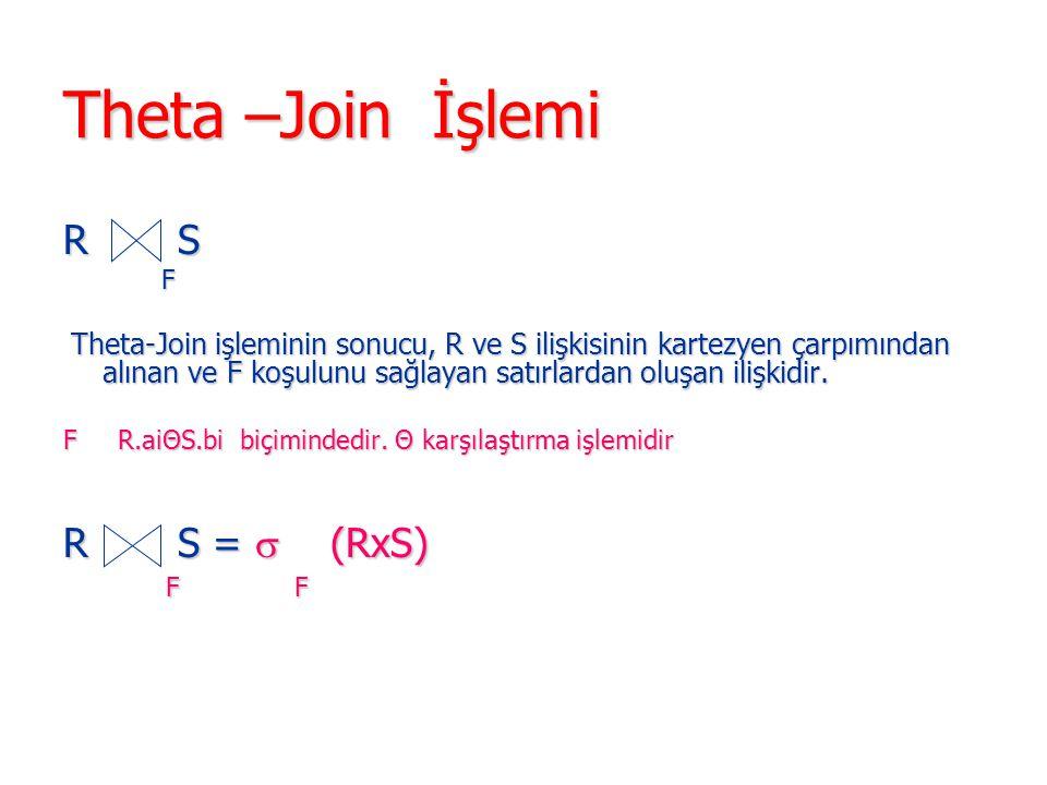 Theta –Join İşlemi R S F Theta-Join işleminin sonucu, R ve S ilişkisinin kartezyen çarpımından alınan ve F koşulunu sağlayan satırlardan oluşan ilişki