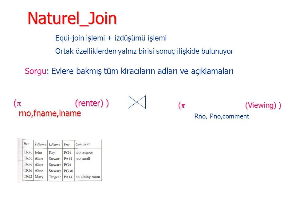 Naturel_Join Sorgu: Evlere bakmış tüm kiracıların adları ve açıklamaları (  (renter) ) rno,fname,lname (  (Viewing) ) (  (Viewing) ) Rno, Pno,comment Equi-join işlemi + izdüşümü işlemi Ortak özelliklerden yalnız birisi sonuç ilişkide bulunuyor