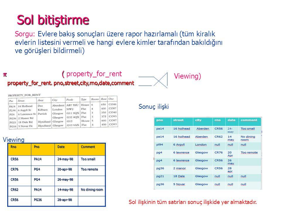 Sol bitiştirme Sorgu: Evlere bakış sonuçları üzere rapor hazırlamalı (tüm kiralık evlerin listesini vermeli ve hangi evlere kimler tarafından bakıldığını ve görüşleri bildirmeli)  ( property_for_rent.