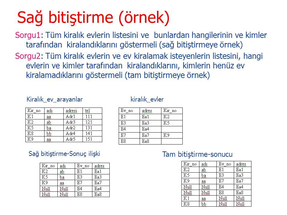 Sağ bitiştirme (örnek) Sorgu1: Tüm kiralık evlerin listesini ve bunlardan hangilerinin ve kimler tarafından kiralandıklarını göstermeli (sağ bitiştirm